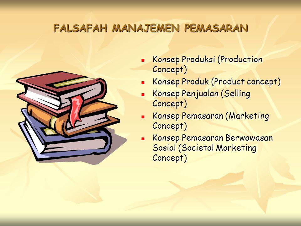 FALSAFAH MANAJEMEN PEMASARAN Konsep Produksi (Production Concept) Konsep Produksi (Production Concept) Konsep Produk (Product concept) Konsep Produk (Product concept) Konsep Penjualan (Selling Concept) Konsep Penjualan (Selling Concept) Konsep Pemasaran (Marketing Concept) Konsep Pemasaran (Marketing Concept) Konsep Pemasaran Berwawasan Sosial (Societal Marketing Concept) Konsep Pemasaran Berwawasan Sosial (Societal Marketing Concept)