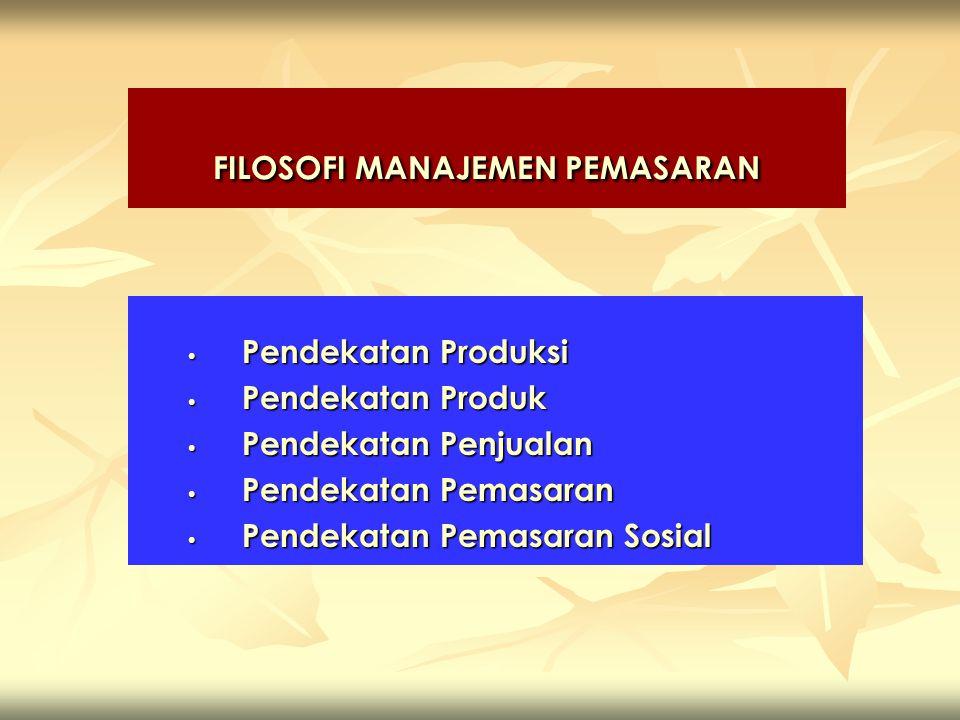 FILOSOFI MANAJEMEN PEMASARAN Pendekatan Produksi Pendekatan Produksi Pendekatan Produk Pendekatan Produk Pendekatan Penjualan Pendekatan Penjualan Pen