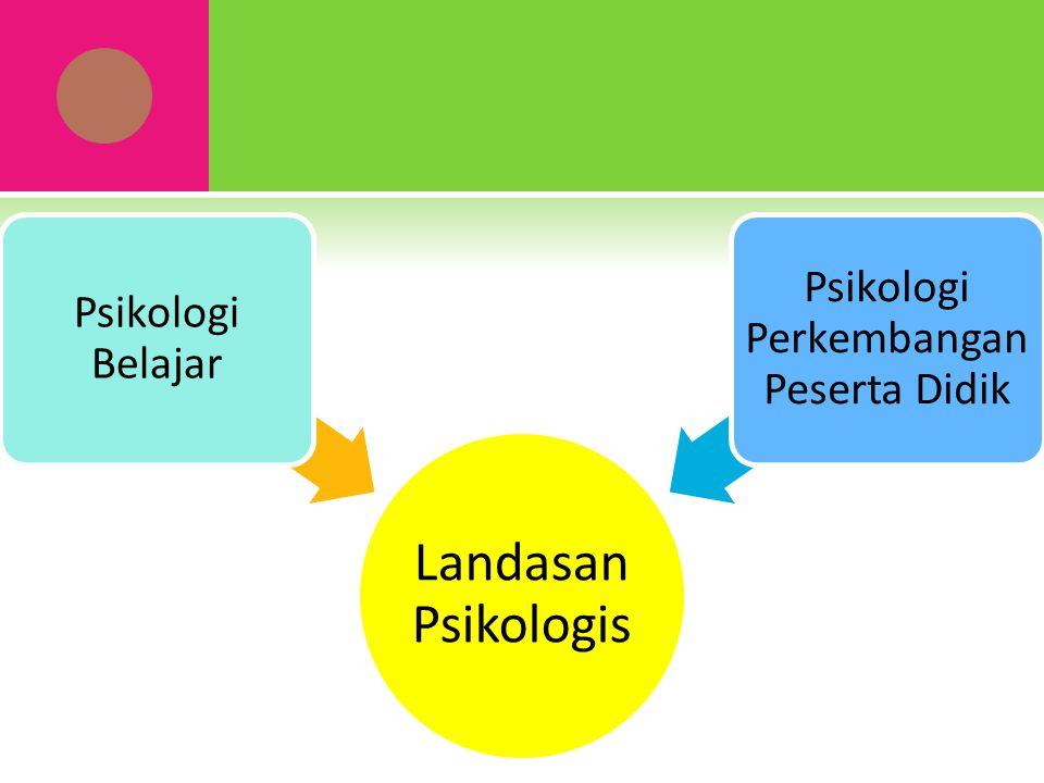 Landasan Psikologis Psikologi Belajar Psikologi Perkembangan Peserta Didik