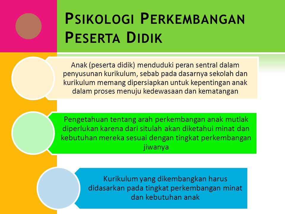P SIKOLOGI P ERKEMBANGAN P ESERTA D IDIK Anak (peserta didik) menduduki peran sentral dalam penyusunan kurikulum, sebab pada dasarnya sekolah dan kuri