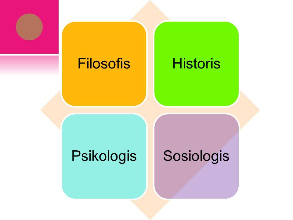 FilosofisHistorisPsikologisSosiologis