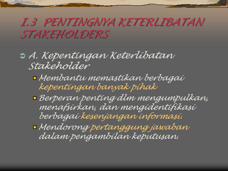I.3 PENTINGNYA KETERLIBATAN STAKEHOLDERS  A. Kepentingan Keterlibatan Stakeholder Membantu memastikan berbagai kepentingan banyak pihak Berperan pent