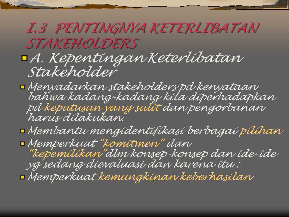 I.3 PENTINGNYA KETERLIBATAN STAKEHOLDERS A. Kepentingan Keterlibatan Stakeholder Menyadarkan stakeholders pd kenyataan bahwa kadang-kadang kita diperh