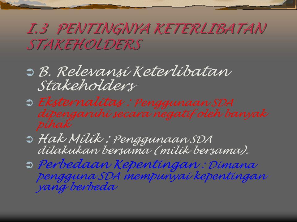 I.3 PENTINGNYA KETERLIBATAN STAKEHOLDERS  B. Relevansi Keterlibatan Stakeholders  Eksternalitas : Penggunaan SDA dipengaruhi secara negatif oleh ban