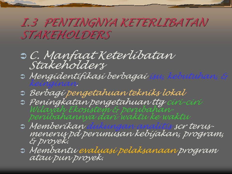 I.3 PENTINGNYA KETERLIBATAN STAKEHOLDERS  C. Manfaat Keterlibatan Stakeholders  Mengidentifikasi berbagai isu, kebutuhan, & keinginan.  Berbagi pen
