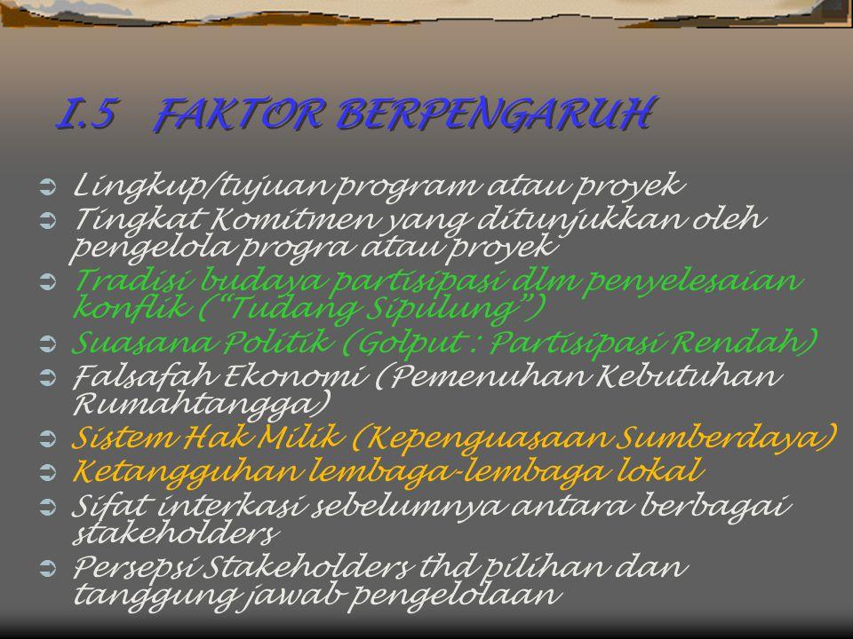 I.5 FAKTOR BERPENGARUH  Lingkup/tujuan program atau proyek  Tingkat Komitmen yang ditunjukkan oleh pengelola progra atau proyek  Tradisi budaya par