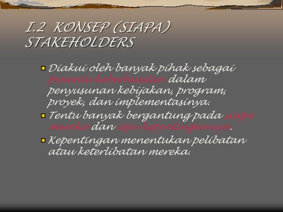 I.2 KONSEP (SIAPA) STAKEHOLDERS Diakui oleh banyak pihak sebagai penentu keberhasilan dalam penyusunan kebijakan, program, proyek, dan implementasinya