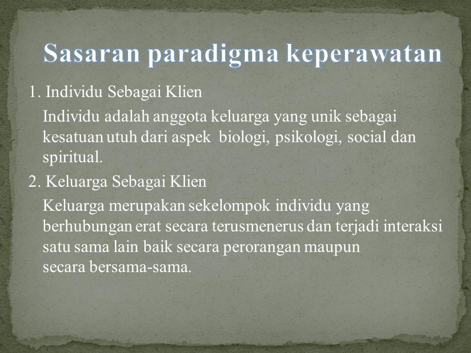 1. Individu Sebagai Klien Individu adalah anggota keluarga yang unik sebagai kesatuan utuh dari aspek biologi, psikologi, social dan spiritual. 2. Kel