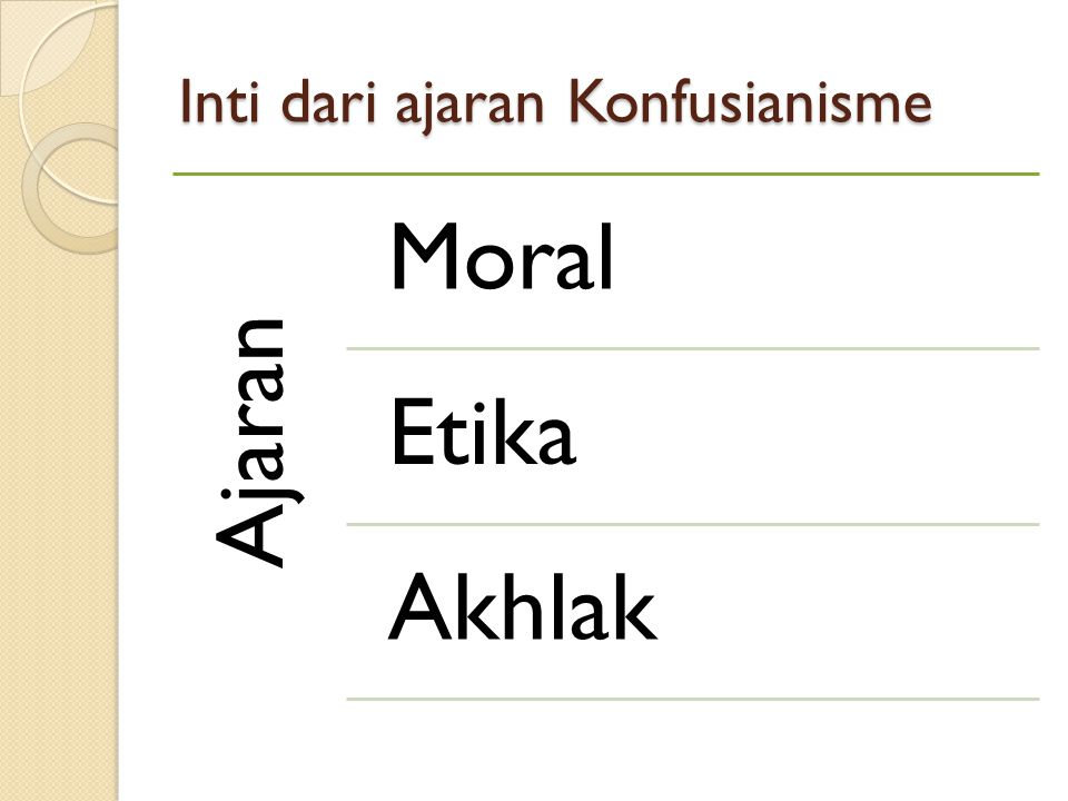 Inti dari ajaran Konfusianisme Ajaran Moral Etika Akhlak