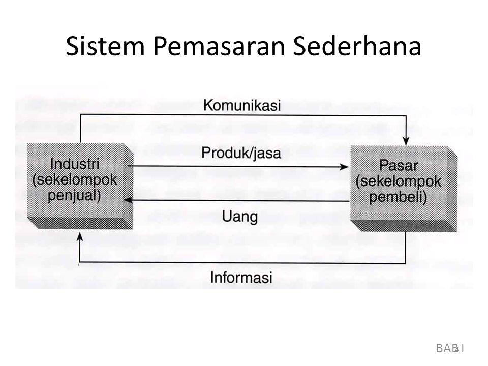 Sistem Pemasaran Sederhana 4 BAB I