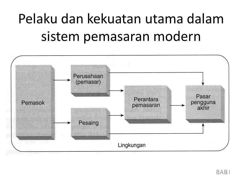 Pelaku dan kekuatan utama dalam sistem pemasaran modern 5 BAB I