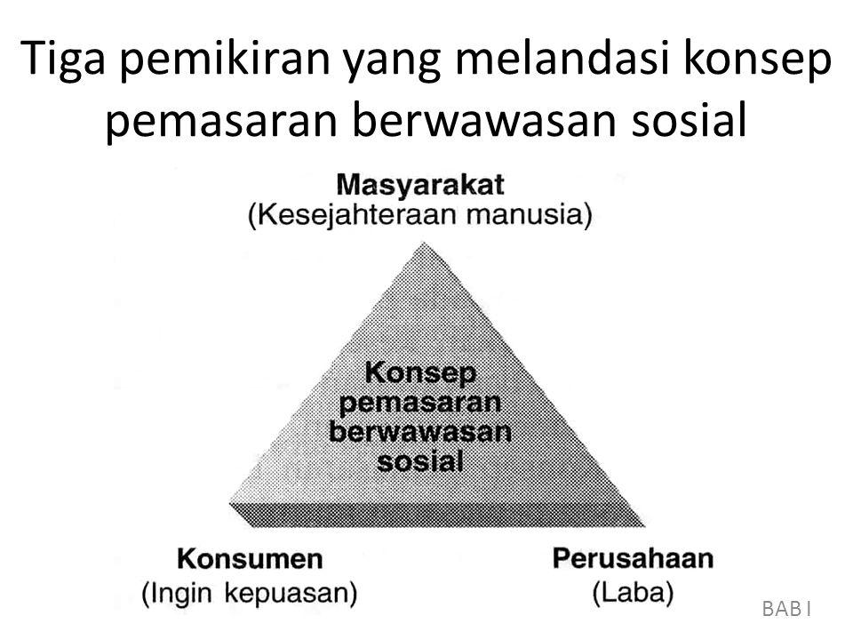 Tiga pemikiran yang melandasi konsep pemasaran berwawasan sosial BAB I