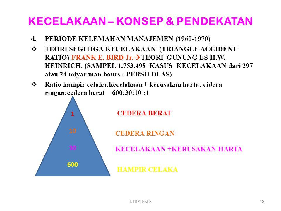 KECELAKAAN – KONSEP & PENDEKATAN d.PERIODE KELEMAHAN MANAJEMEN (1960-1970)  TEORI SEGITIGA KECELAKAAN (TRIANGLE ACCIDENT RATIO) FRANK E. BIRD Jr.  T