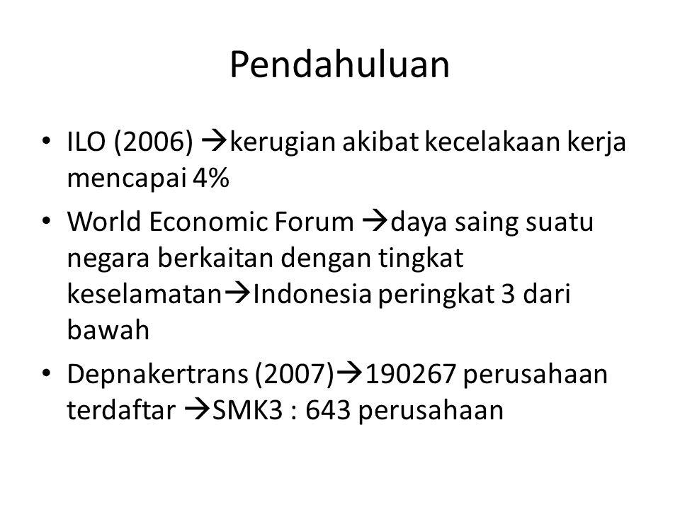 Pendahuluan ILO (2006)  kerugian akibat kecelakaan kerja mencapai 4% World Economic Forum  daya saing suatu negara berkaitan dengan tingkat keselama