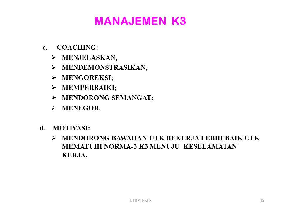 MANAJEMEN K3 c.COACHING:  MENJELASKAN;  MENDEMONSTRASIKAN;  MENGOREKSI;  MEMPERBAIKI;  MENDORONG SEMANGAT;  MENEGOR. d. MOTIVASI:  MENDORONG BA
