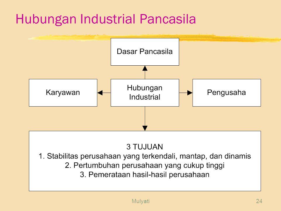 Mulyati24 Hubungan Industrial Pancasila