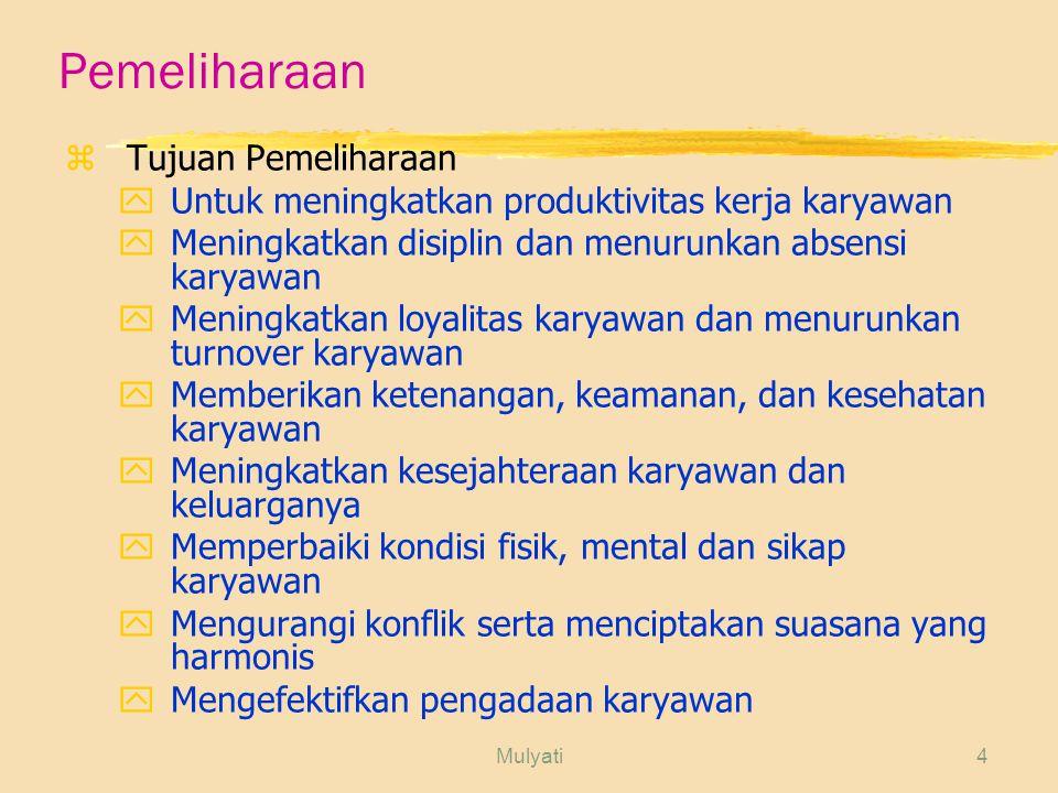 Mulyati15 Jenis Kesejahteraan Karyawan zPelayanan yPuskesmas/dokter yJemputan karyawan yBantuan hukum yPenasihat keuangan yAsuransi yKredit rumah