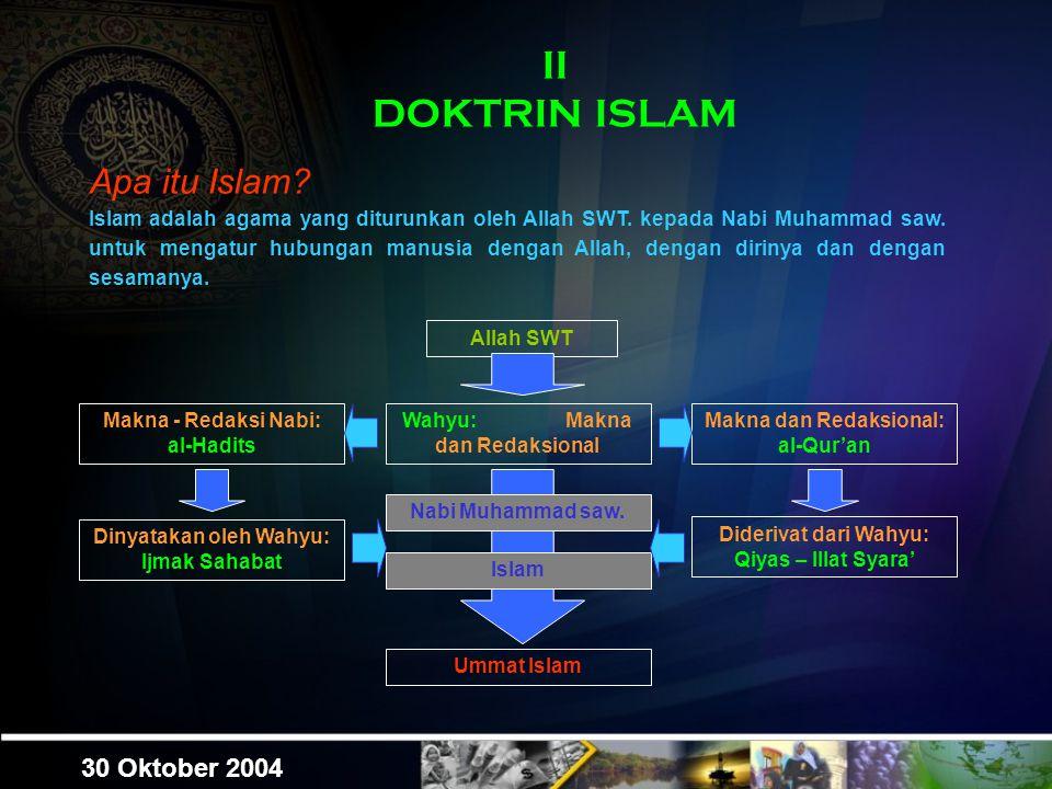 II DOKTRIN ISLAM 30 Oktober 2004 Apa itu Islam.Islam adalah agama yang diturunkan oleh Allah SWT.
