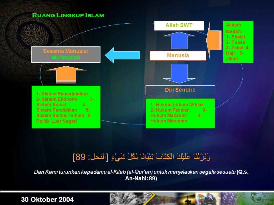 II DOKTRIN ISLAM 30 Oktober 2004 Apa itu Islam? Islam adalah agama yang diturunkan oleh Allah SWT. kepada Nabi Muhammad saw. untuk mengatur hubungan m