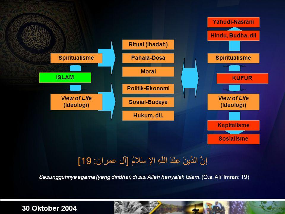 30 Oktober 2004 Allah SWT Manusia Sesama Manusia: Mu'amalah Diri Sendiri: Akidah Ibadah: 1- Shalat 2- Puasa 3- Zakat 4- Haji 5- Jihad 1- Sistem Pemeri