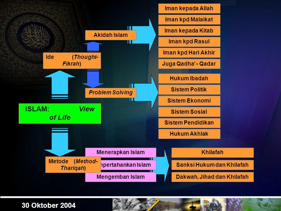 30 Oktober 2004 MENGUKUR KEBENARAN AGAMA DAN IDEOLOGI KATEGORI AgamaIdeologi SESUAI-TIDAK DGN FITRAH YaTidak DIBANGUN-TIDAK DG AKAL YaTidak Islam Yahu