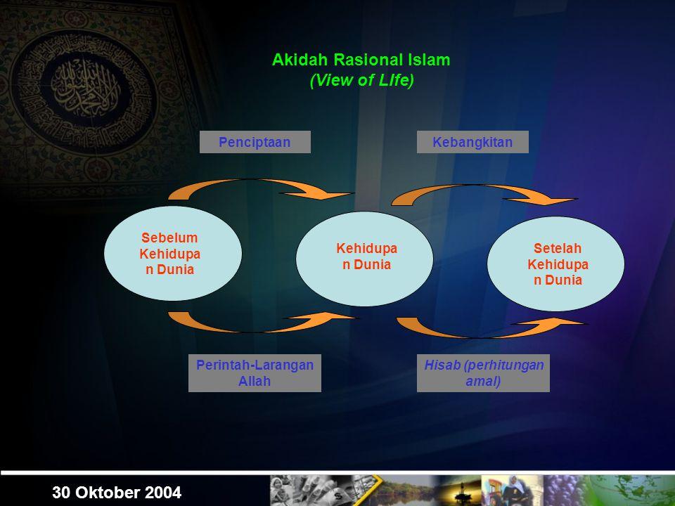 30 Oktober 2004 Sebelum Kehidupa n Dunia Kehidupa n Dunia Setelah Kehidupa n Dunia PenciptaanKebangkitan Perintah-Larangan Allah Hisab (perhitungan amal) Akidah Rasional Islam (View of LIfe)
