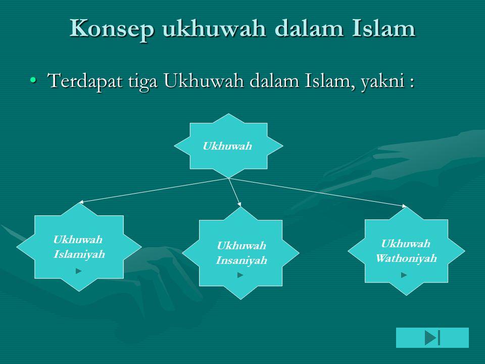 Konsep ukhuwah dalam Islam Terdapat tiga Ukhuwah dalam Islam, yakni :Terdapat tiga Ukhuwah dalam Islam, yakni : Ukhuwah Islamiyah Ukhuwah Insaniyah Uk