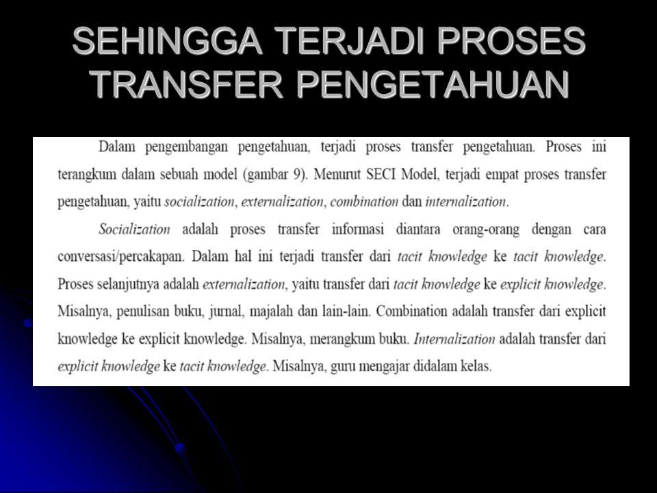 SEHINGGA TERJADI PROSES TRANSFER PENGETAHUAN