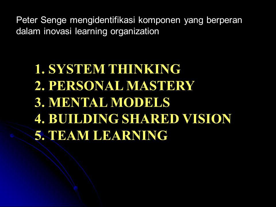 Peter Senge mengidentifikasi komponen yang berperan dalam inovasi learning organization 1.
