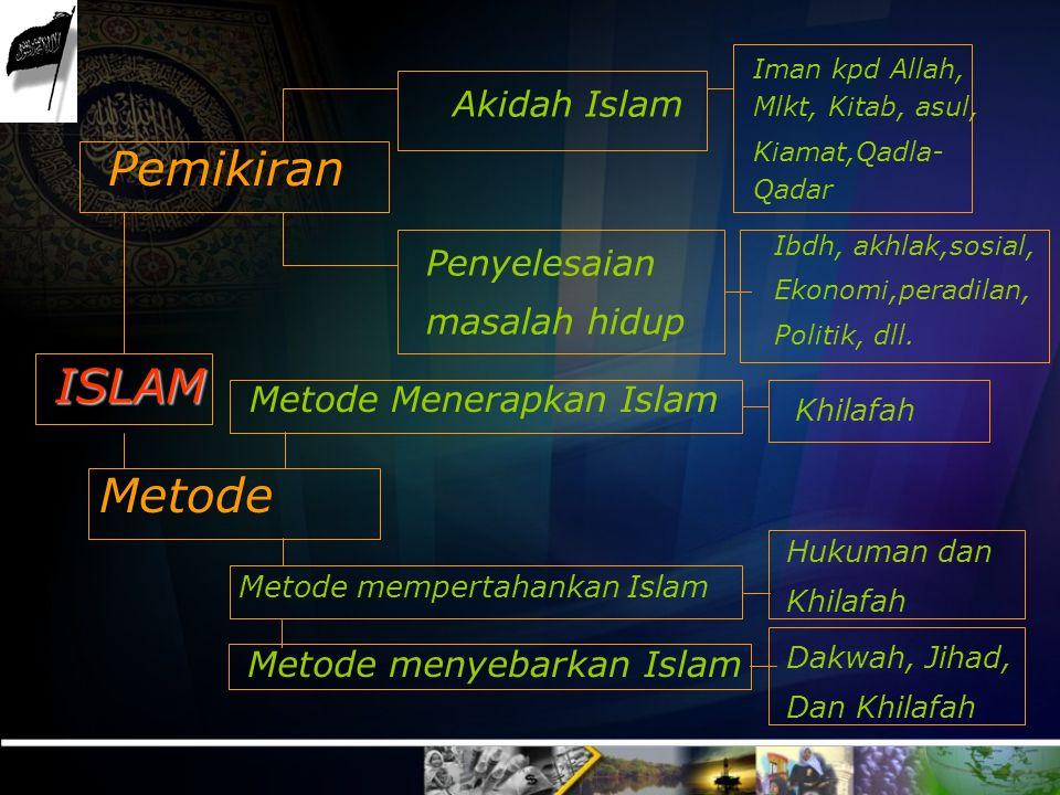 Akidah Islam  Akidah Siyâsiyah ◙ Sebab, Hubungan penciptaan dari tidak ada bukanlah hubungansatu-satunya antara makhluk dengan al-Khaliq ◙ Terdapat r
