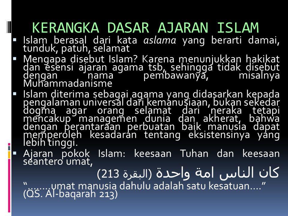KERANGKA DASAR AJARAN ISLAM  Islam berasal dari kata aslama yang berarti damai, tunduk, patuh, selamat  Mengapa disebut Islam? Karena menunjukkan ha