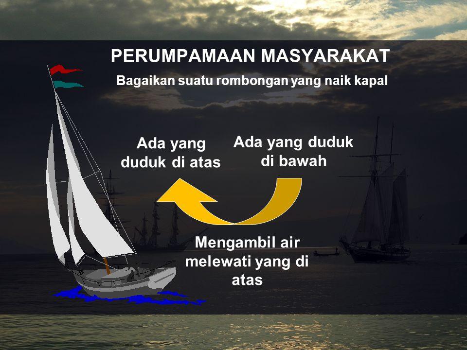 PERUMPAMAAN MASYARAKAT Bagaikan suatu rombongan yang naik kapal Ada yang duduk di atas Ada yang duduk di bawah Mengambil air melewati yang di atas