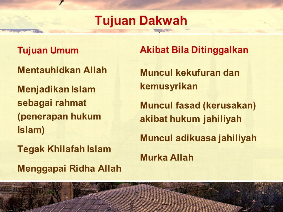 Tujuan Dakwah Mentauhidkan Allah Menjadikan Islam sebagai rahmat (penerapan hukum Islam) Tegak Khilafah Islam Menggapai Ridha Allah Muncul kekufuran d