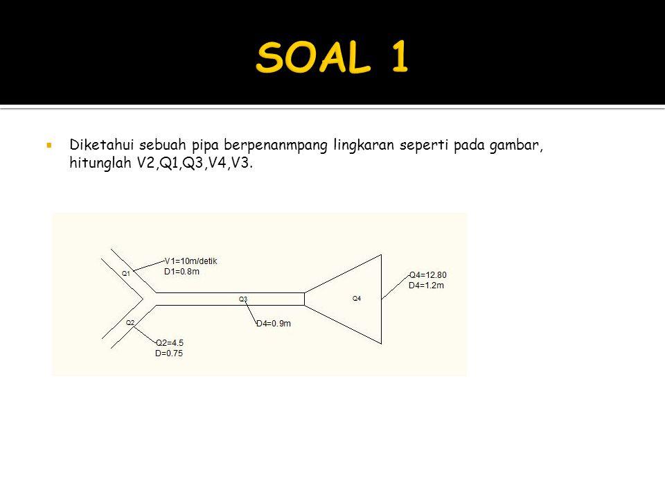  Diketahui sebuah pipa berpenanmpang lingkaran seperti pada gambar, hitunglah V2,Q1,Q3,V4,V3.