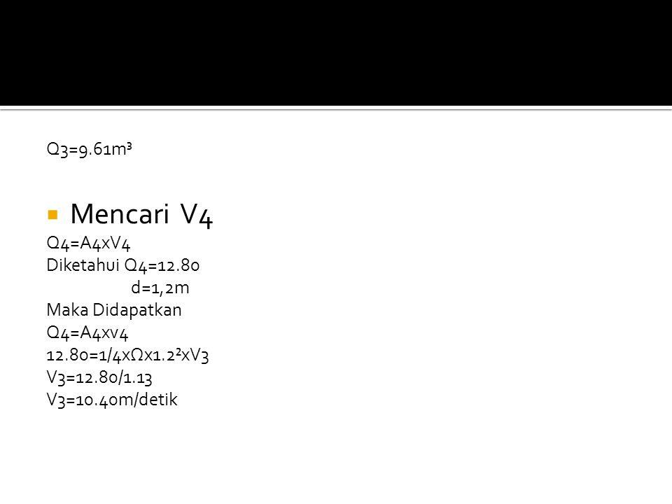 Q3=9.61m³  Mencari V4 Q4=A4xV4 Diketahui Q4=12.80 d=1,2m Maka Didapatkan Q4=A4xv4 12.80=1/4xΩx1.2²xV3 V3=12.80/1.13 V3=10.40m/detik