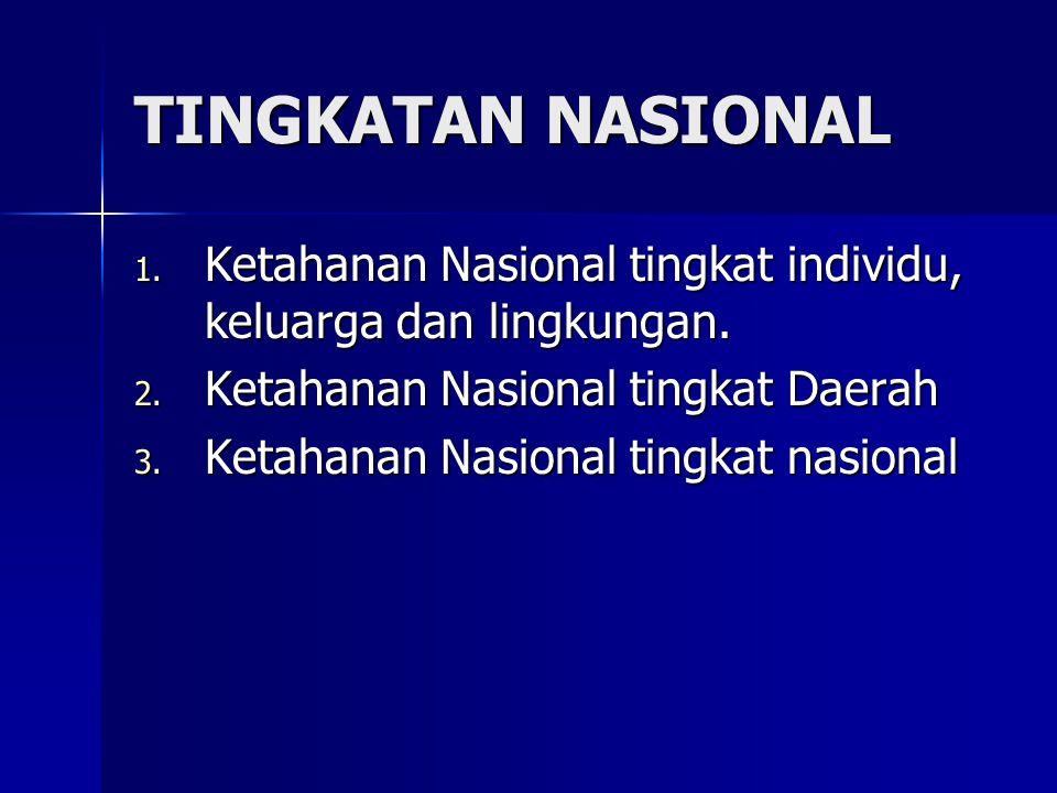 TINGKATAN NASIONAL 1. Ketahanan Nasional tingkat individu, keluarga dan lingkungan. 2. Ketahanan Nasional tingkat Daerah 3. Ketahanan Nasional tingkat