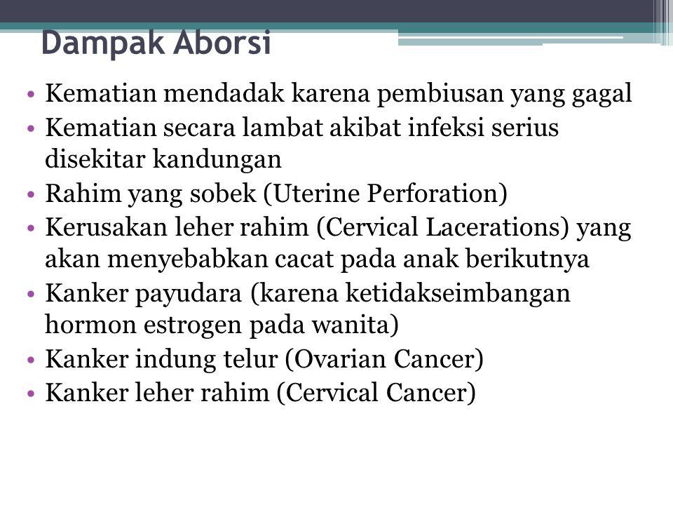 Dampak Aborsi Kematian mendadak karena pembiusan yang gagal Kematian secara lambat akibat infeksi serius disekitar kandungan Rahim yang sobek (Uterine Perforation) Kerusakan leher rahim (Cervical Lacerations) yang akan menyebabkan cacat pada anak berikutnya Kanker payudara (karena ketidakseimbangan hormon estrogen pada wanita) Kanker indung telur (Ovarian Cancer) Kanker leher rahim (Cervical Cancer)