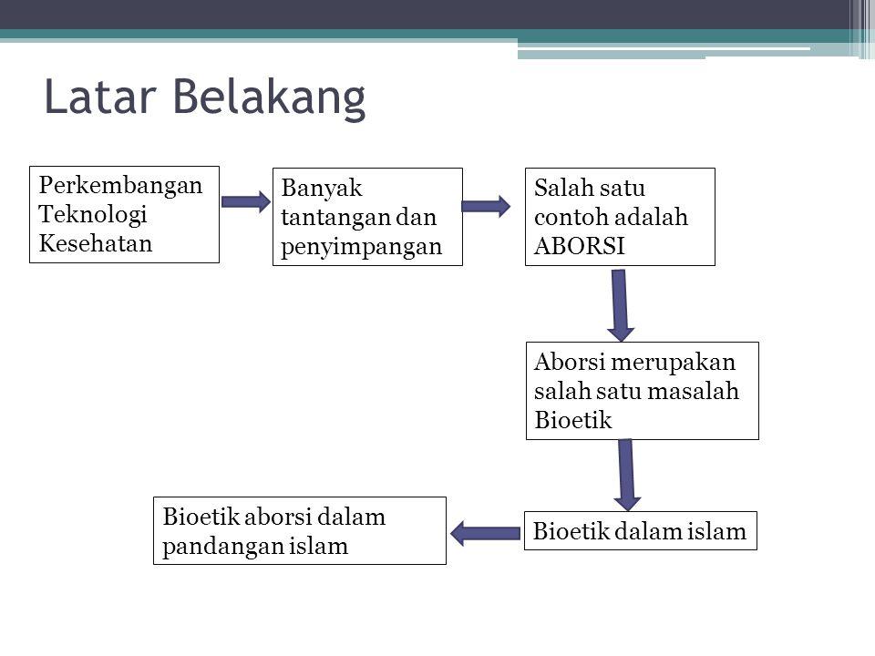 Latar Belakang Perkembangan Teknologi Kesehatan Banyak tantangan dan penyimpangan Salah satu contoh adalah ABORSI Aborsi merupakan salah satu masalah Bioetik Bioetik dalam islam Bioetik aborsi dalam pandangan islam