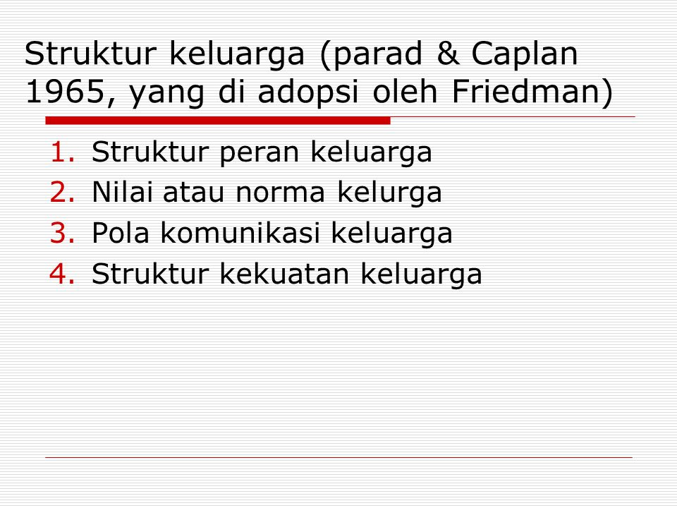 Struktur keluarga (parad & Caplan 1965, yang di adopsi oleh Friedman) 1.Struktur peran keluarga 2.Nilai atau norma kelurga 3.Pola komunikasi keluarga