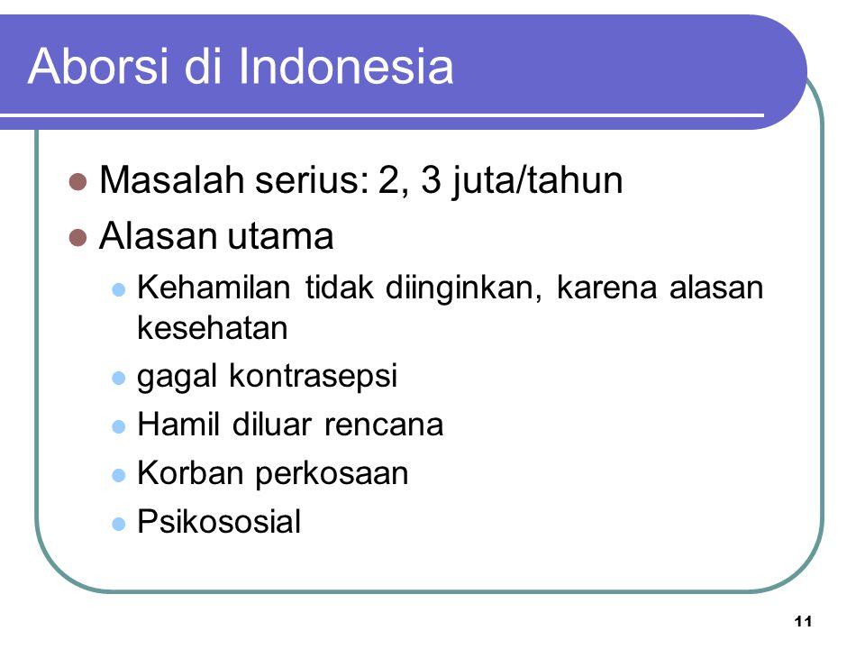 11 Aborsi di Indonesia Masalah serius: 2, 3 juta/tahun Alasan utama Kehamilan tidak diinginkan, karena alasan kesehatan gagal kontrasepsi Hamil diluar