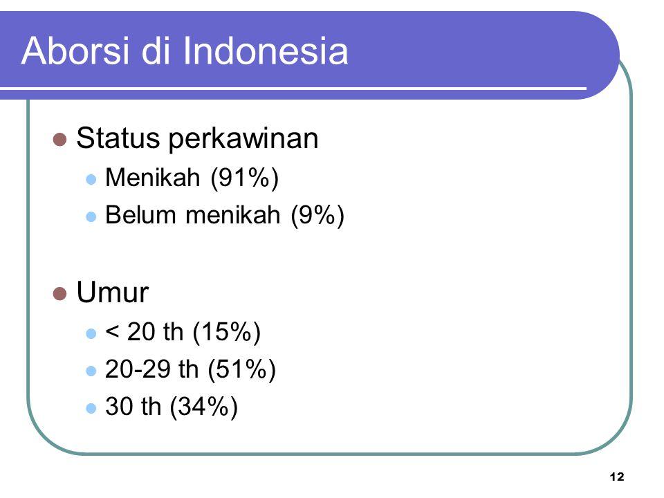 12 Aborsi di Indonesia Status perkawinan Menikah (91%) Belum menikah (9%) Umur < 20 th (15%) 20-29 th (51%) 30 th (34%)