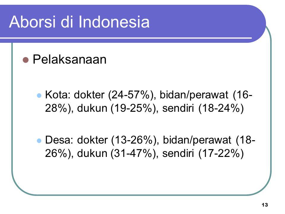13 Aborsi di Indonesia Pelaksanaan Kota: dokter (24-57%), bidan/perawat (16- 28%), dukun (19-25%), sendiri (18-24%) Desa: dokter (13-26%), bidan/perawat (18- 26%), dukun (31-47%), sendiri (17-22%)