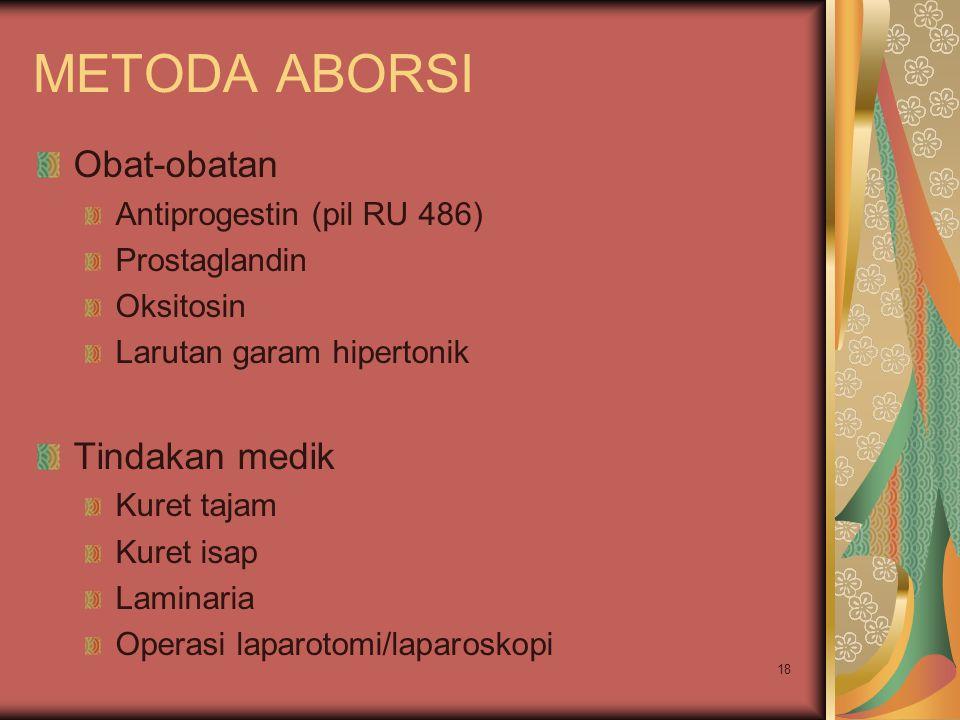 18 METODA ABORSI Obat-obatan Antiprogestin (pil RU 486) Prostaglandin Oksitosin Larutan garam hipertonik Tindakan medik Kuret tajam Kuret isap Laminar