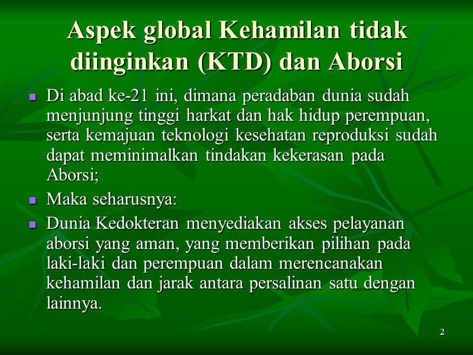 2 Aspek global Kehamilan tidak diinginkan (KTD) dan Aborsi Di abad ke-21 ini, dimana peradaban dunia sudah menjunjung tinggi harkat dan hak hidup pere