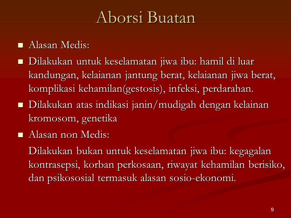 9 Aborsi Buatan Alasan Medis: Alasan Medis: Dilakukan untuk keselamatan jiwa ibu: hamil di luar kandungan, kelaianan jantung berat, kelaianan jiwa berat, komplikasi kehamilan(gestosis), infeksi, perdarahan.