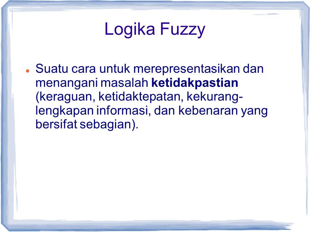 Aturan (Rule) IF-THEN Fuzzy Aturan IF-THEN fuzzy adalah penyataan IF- THEN dimana beberapa kata-kata dalam pernyataan tersebut ditentukan oleh fungsi keanggotaan.