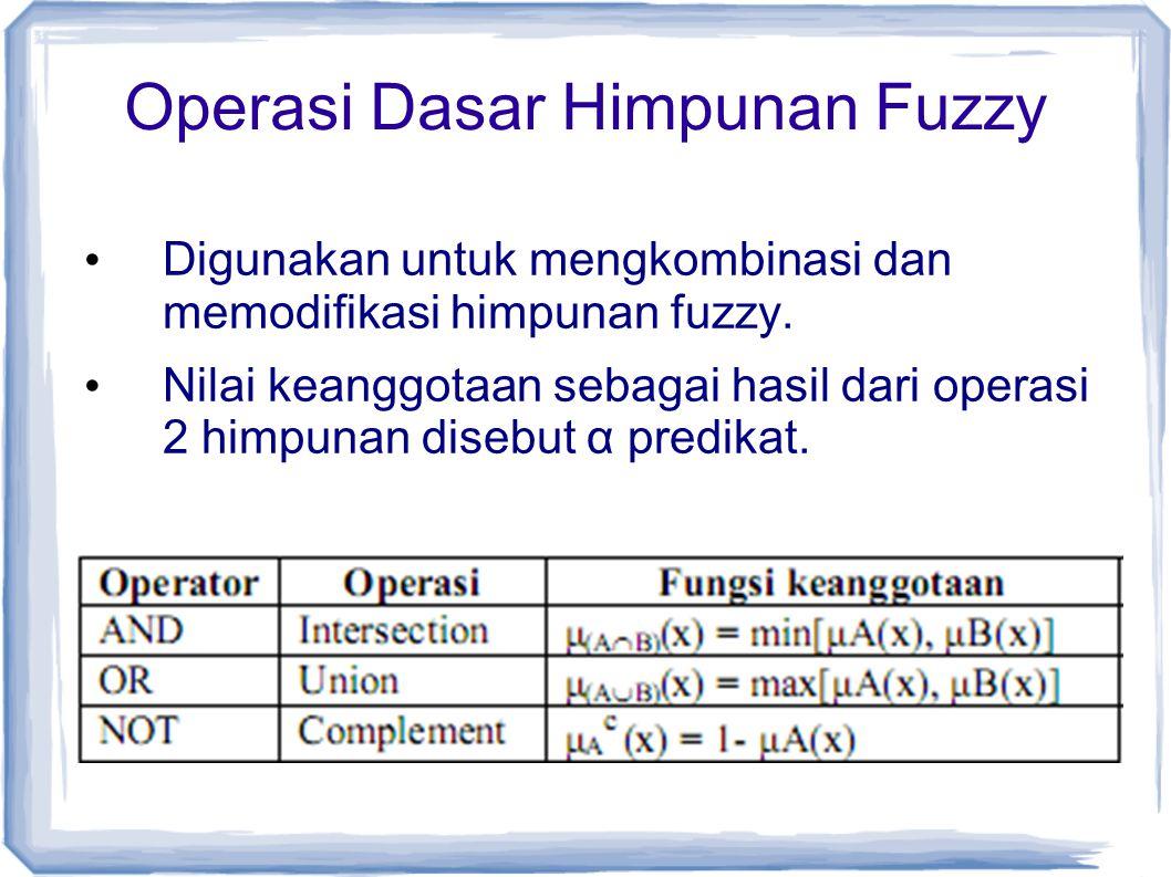 Operasi Dasar Himpunan Fuzzy Digunakan untuk mengkombinasi dan memodifikasi himpunan fuzzy. Nilai keanggotaan sebagai hasil dari operasi 2 himpunan di