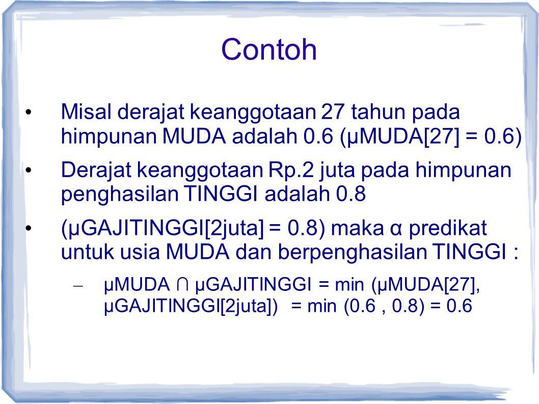 Contoh Misal derajat keanggotaan 27 tahun pada himpunan MUDA adalah 0.6 (µMUDA[27] = 0.6) Derajat keanggotaan Rp.2 juta pada himpunan penghasilan TINGGI adalah 0.8 (µGAJITINGGI[2juta] = 0.8) maka α predikat untuk usia MUDA dan berpenghasilan TINGGI : – µMUDA ∩ µGAJITINGGI = min (µMUDA[27], µGAJITINGGI[2juta]) = min (0.6, 0.8) = 0.6