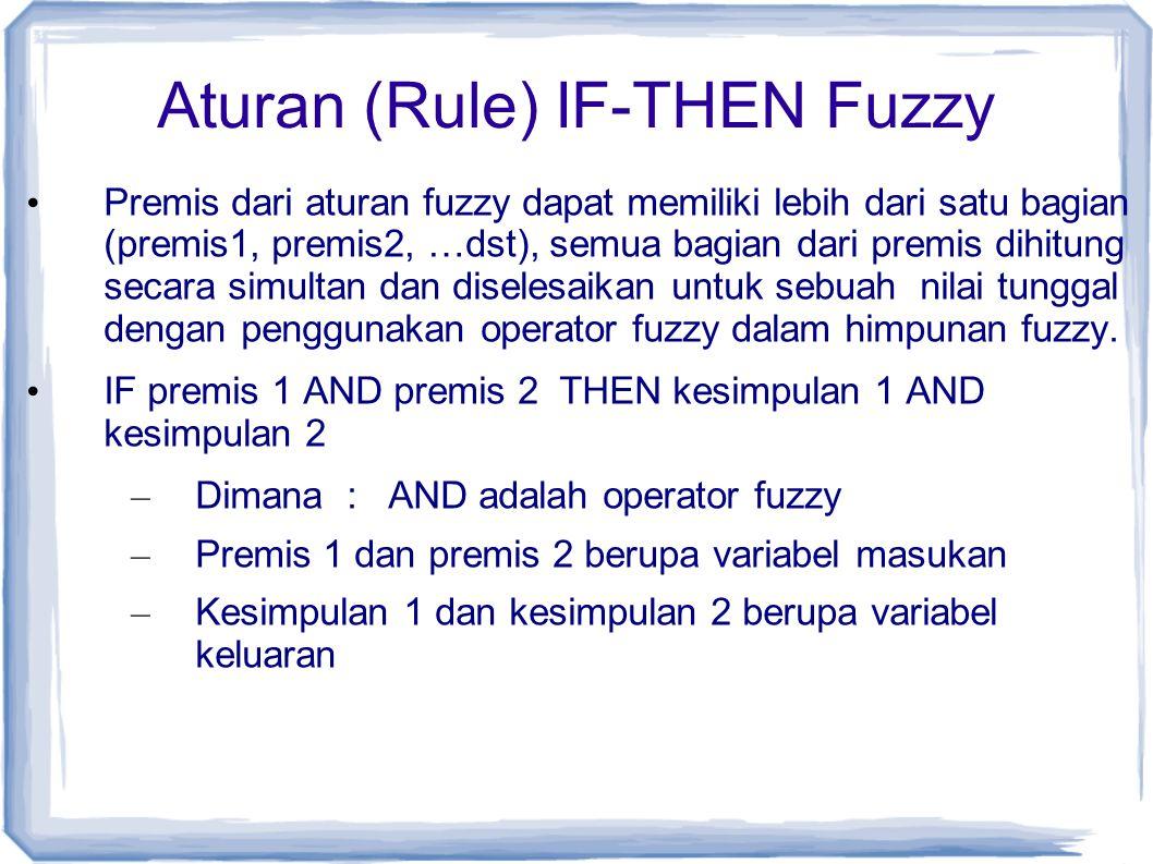 Aturan (Rule) IF-THEN Fuzzy Premis dari aturan fuzzy dapat memiliki lebih dari satu bagian (premis1, premis2, …dst), semua bagian dari premis dihitung secara simultan dan diselesaikan untuk sebuah nilai tunggal dengan penggunakan operator fuzzy dalam himpunan fuzzy.
