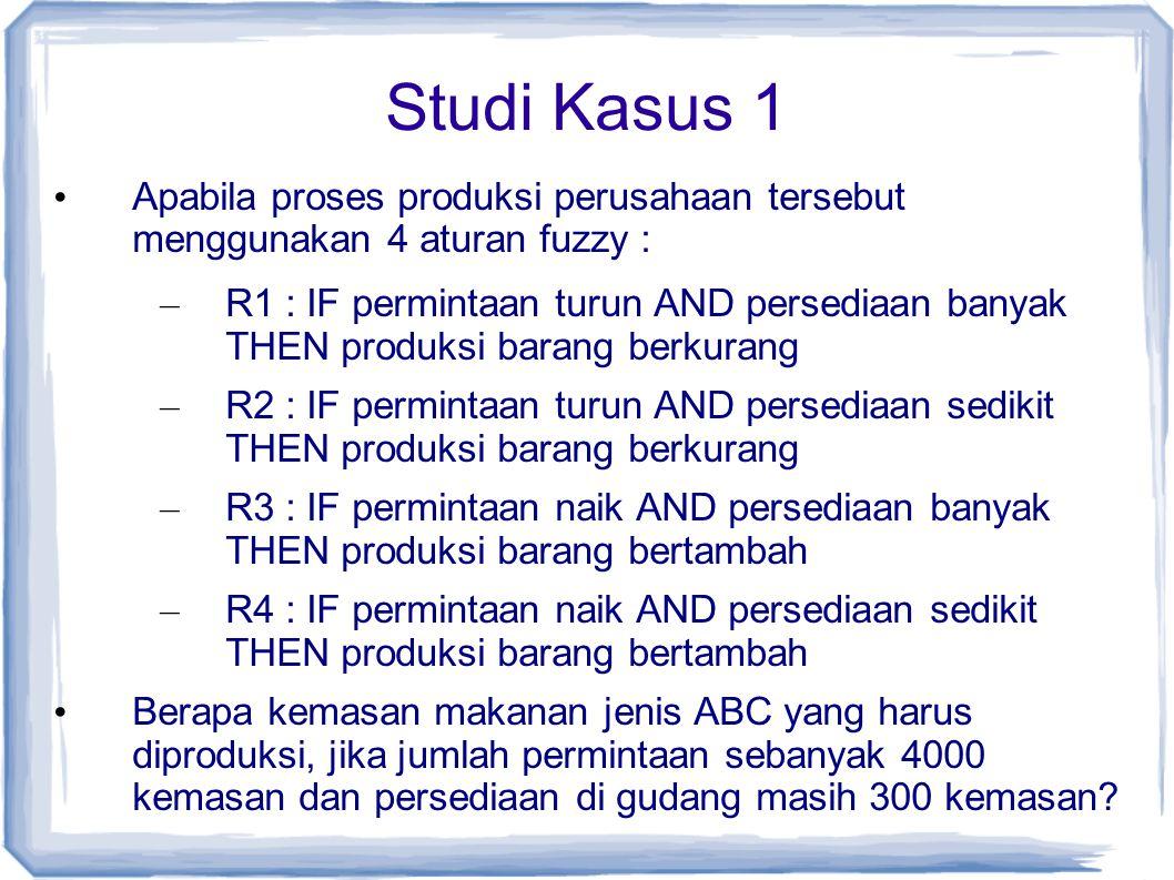 Studi Kasus 1 Apabila proses produksi perusahaan tersebut menggunakan 4 aturan fuzzy : – R1 : IF permintaan turun AND persediaan banyak THEN produksi
